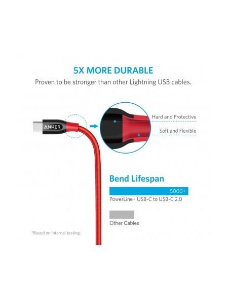 anker-cables-usb-c-90cm-rojo-4.jpg